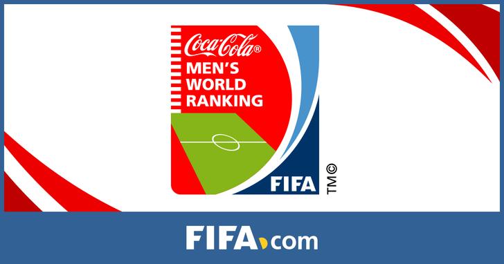 ФИФА, fifa.com