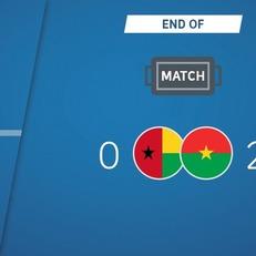 Буркина-Фасо зарабатывает три пункта