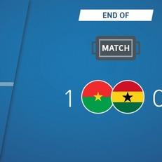 Буркина-Фасо берет бронзу Кубка Африки