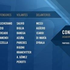 Диего Перотти спустя 6 лет вернулся в сборную Аргентины