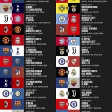 Международный кубок чемпионов-2018: стало известно расписание матчей