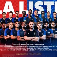 Стала известна заявка сборной Франции на ЧМ-2018