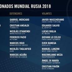Стала известна заявка сборной Аргентины на ЧМ-2018