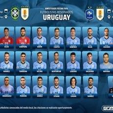 Заявка сборной Уругвая на товарищеские матчи против Бразилии и Франции