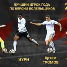 """Лунин, Иури, Громов и Караваев претендуют на звание лучшего игрока """"Зари"""""""