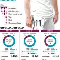 """""""Реал Мадрид"""" готов пойти на уступки, чтобы продать Гарета Бэйла"""