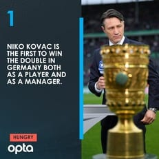 Нико Ковач первым в Германии выиграл Золотой дубль как тренер и футболист